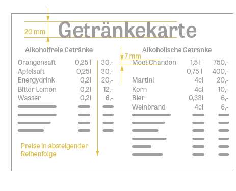 Groß Englische Alkoholische Getränke Galerie - Hauptinnenideen ...